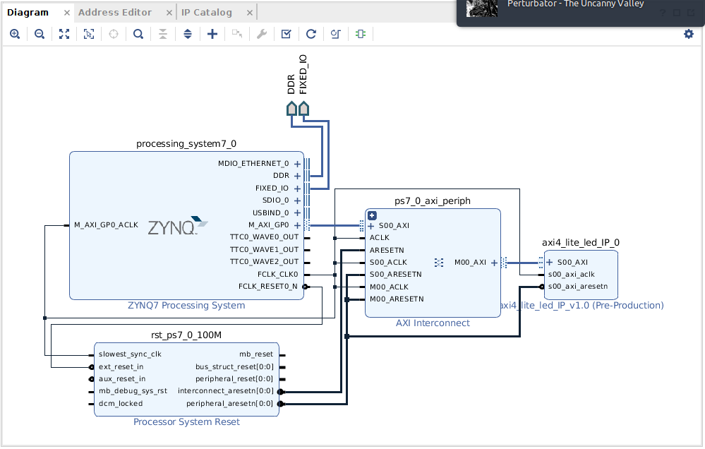 Creating example project with AXI4 Lite peripheral in Xilinx Vivado