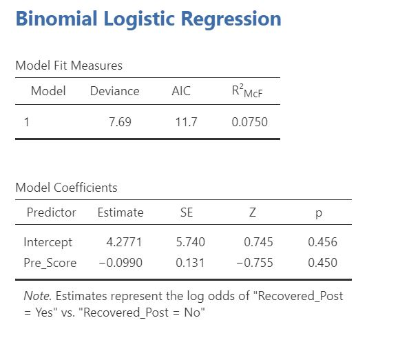 Output regression logistic.jpg