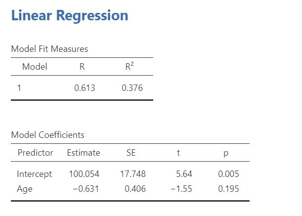 Output regression linear.jpg